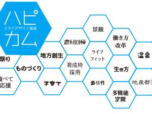 トークセッション 大分県ミライデザイン宣言ハピカム「第2回 人から始まるものづくり」